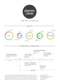 Resume / Curriculum Vitae on