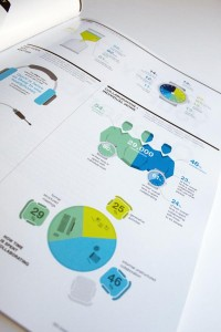 Steelcase 360 Magazine Infographics on