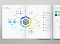 Steelcase 360 Magazine Infographics on
