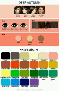 The best beauty advice on Pininterest!! How to choose your colors! / The best colors for autumn type person...warm coloured skin, eyes and hair.